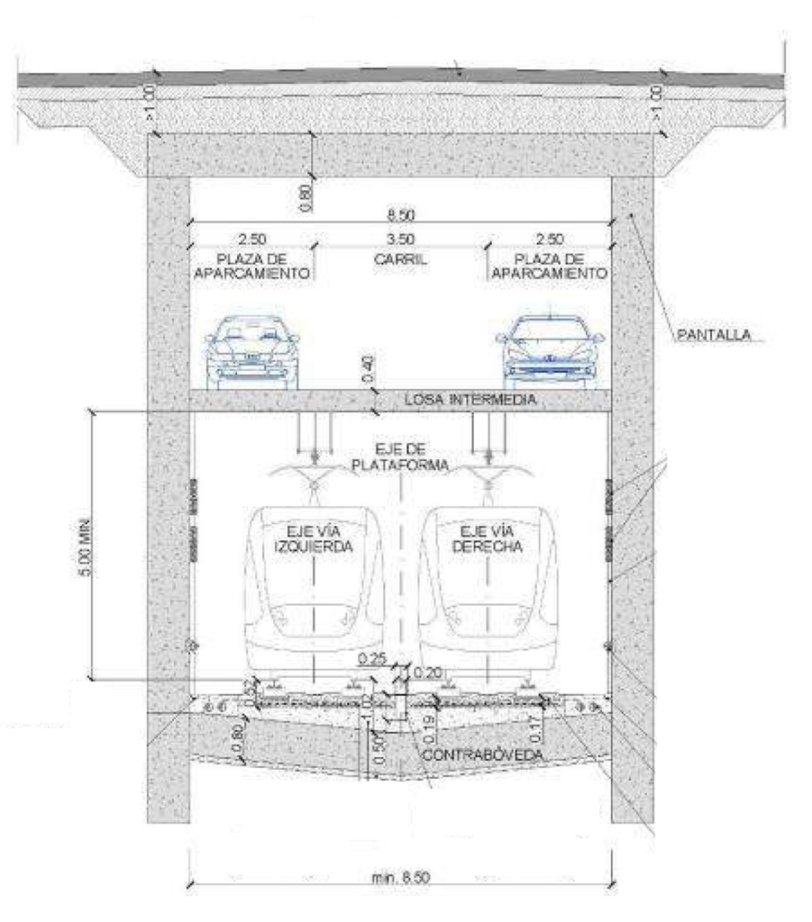 """Aprovechamiento de las pantallas para aparcamientos. Fuente: Diapositivas de la conferencia """"DISEÑO Y SISTEMA CONSTRUCTIVO DE LA LÍNEA 3 DEL METRO DE SEVILLA"""" Juan de Dios Moreno Giménez, Director Técnico de Ferrocarriles de AOPA"""