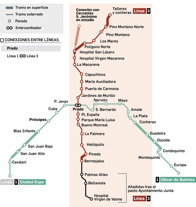 Recorrido de la L3 del Metro de Sevilla. Gráfico: Diario de Sevilla