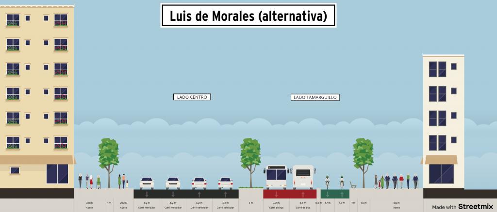 Propuesta para Luis de Morales