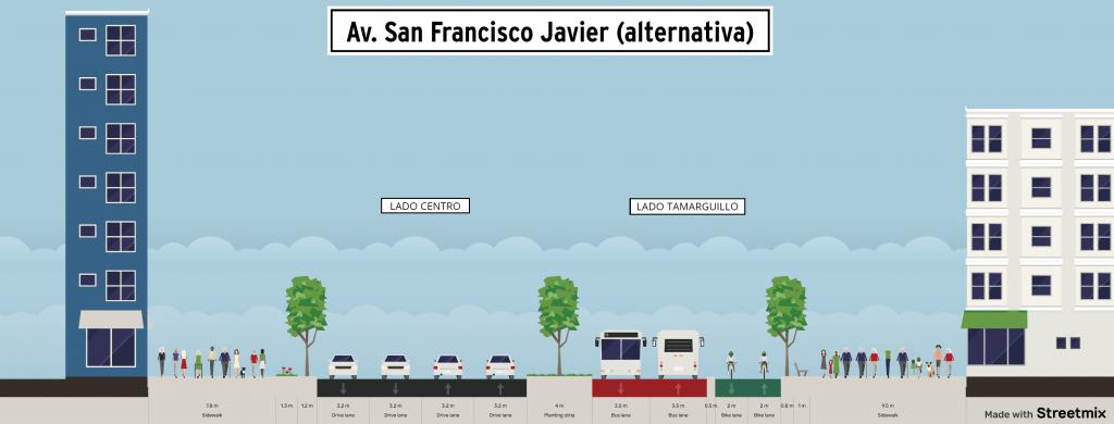 Propuesta San Francisco Javier